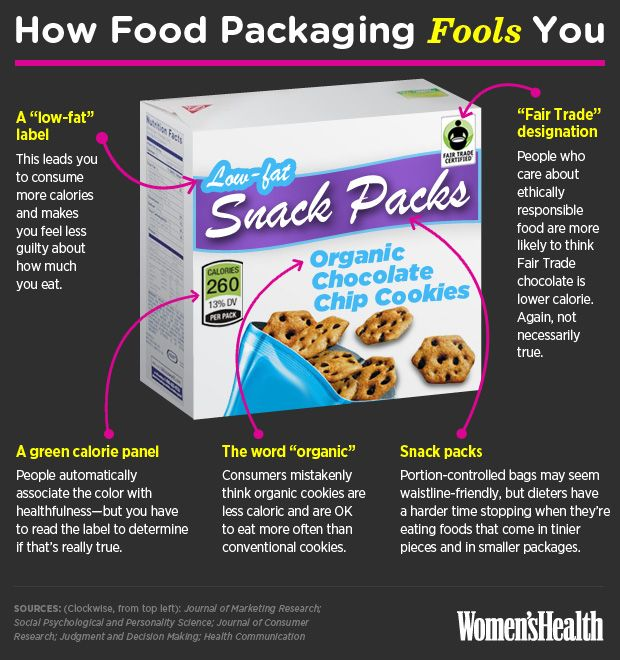 How Food Packaging Messes With Your Mind | Food packaging ...