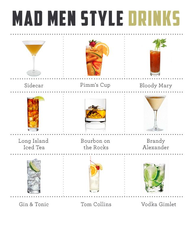 Mad Men Cocktail Guide and Drink Recipes...where's the Old Fashioned?  That's what Don drinks.