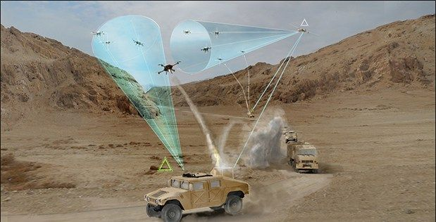 Wanted: Ideas for Protecting Against Small Unmanned Air Systems