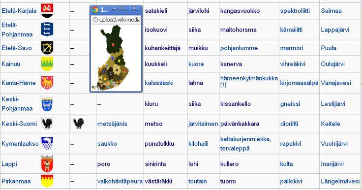 Tässä on näytetty kuinka maakuntien ponnahdusikkunaa voi kuljettaa toisen sivun päällä. Kansalliset tunnusmerkit - Suomi 100 Jos sin...