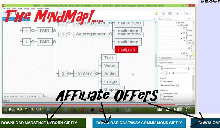 Honest Clone My Commissions Review – Save Your Pennies - http://learnhowtoearnfromhome.com/honest-clone-my-commissions-review-save-your-pennies