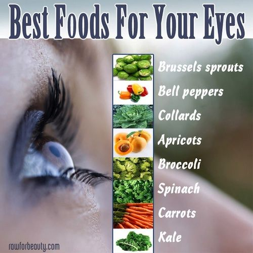 Saving Sight Sunday: Best Foods For Your Eyes Infographic |