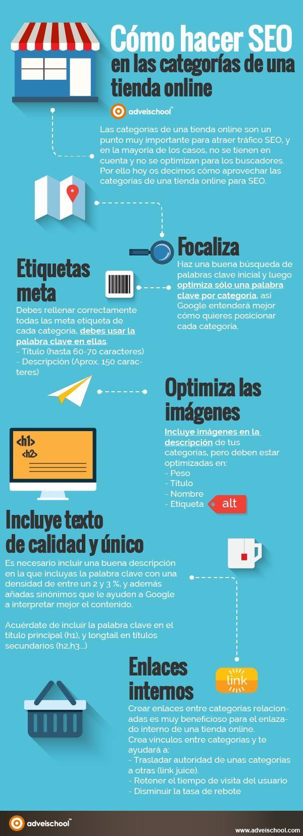 Cómo hacer SEO en las Categorías de una Tienda Online #infografia
