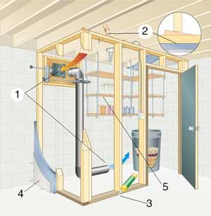 Plans and explanations for basement root cellars from Mother Earth News