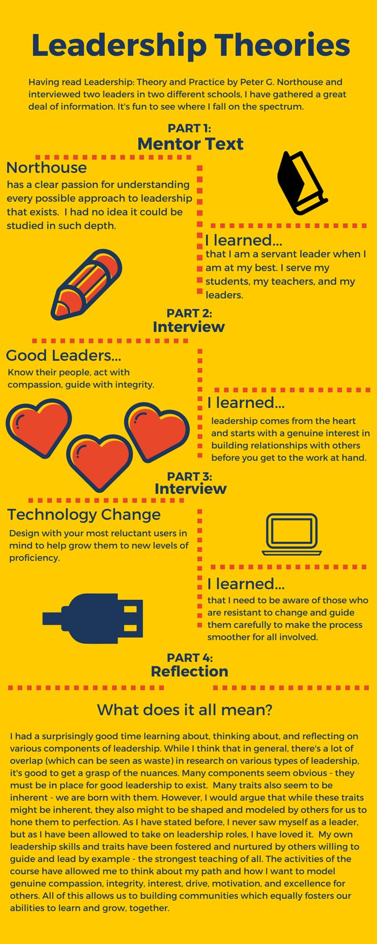 leadership theories Leadership is more about change, inspiration, setting the purpose and direction, and building the enthusiasm house's path-goal theory.