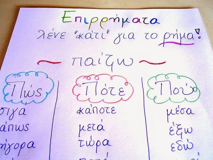 Dyslexia at home: Πώς, Πότε, Πού; Μια άσκηση για τα Επιρρήματα στη Δυσλεξία