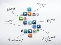 Market Yourself specializes in delivering the very best positioning around the major search engines like Google, Bing, and Yahoo. They provide SEO services, AdWords PPC, and website designing services.For more information, please visit http://marketyourself.com.au/