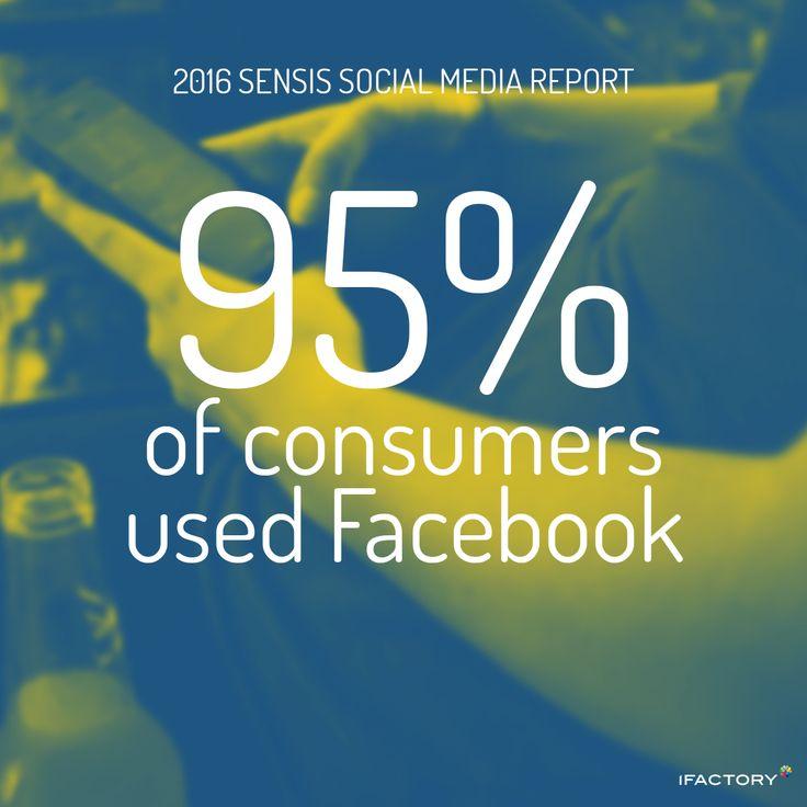 Facebook is the most commonly used platform (up from 93 percent to 95 percent) #2016SensisSocialMediaReport #Facebook #Twitter #LinkedIn #SocialMedia #socialnetworking #SensisSocialMediareport