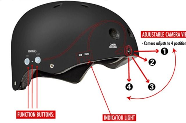 Video Head: Helmets With Sports Cameras Inside