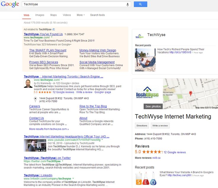 How to Get the Most Google Real Estate for Your Brand's Keyword