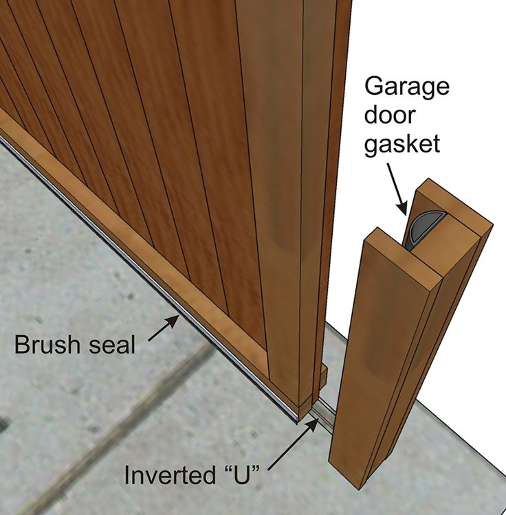 Garage door gaskets can be used to seal the edge of the sliding barn door.                                                                                                                                                                                 More