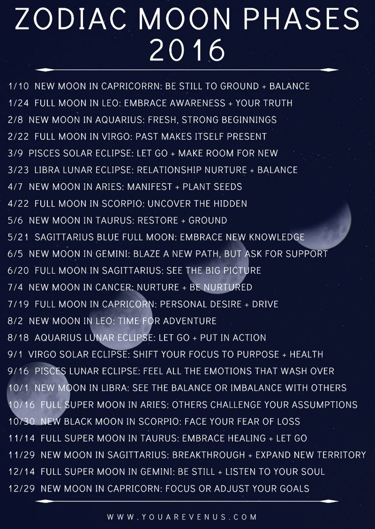 The ultimate guide to 2016 Zodiac Moon Phases - Full Moon, New Moon, Dark Moon, Blue Moon & Supermoon | from You.Are.Venus.