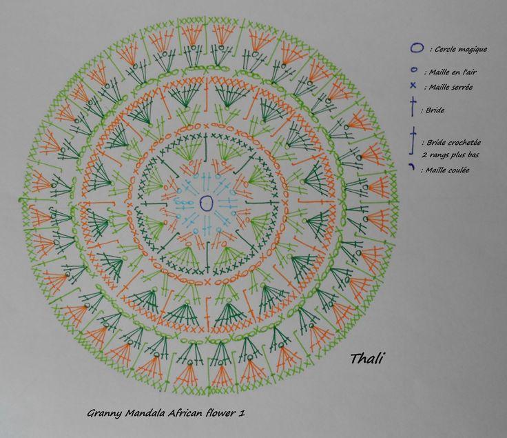 Top Plus de 25 idées uniques dans la catégorie Mandala au crochet sur  NN01