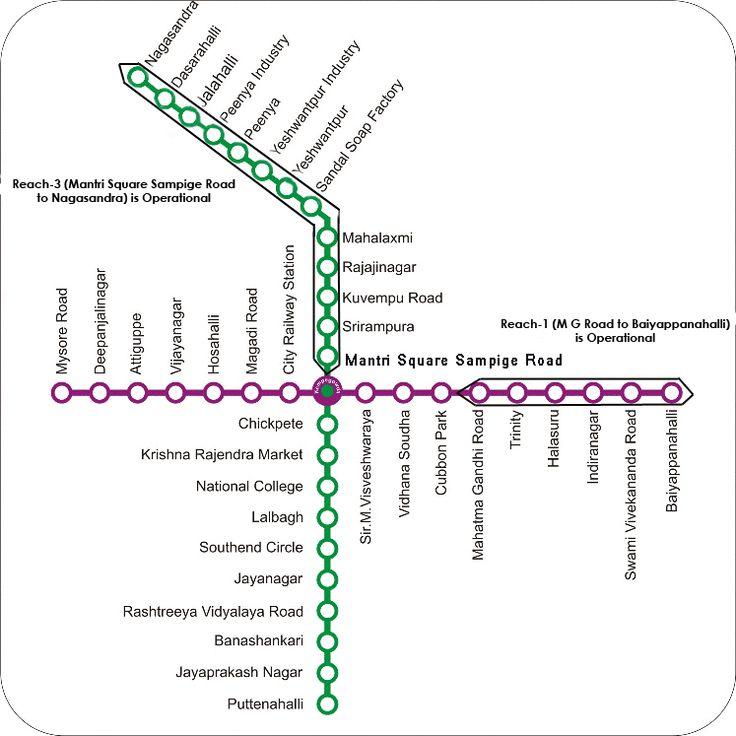 A segunda fase do metrô de Namma acrescentará 72.1 km de vias e 61 estações (13 km subterrâneas, e o resto de viadutos elevados). Esta fase deveria estar completa em 2019. Acrescentará 2 novas linhas além das extensões construídas na fase 1. Quando a fase 2 estiver completa, a extensão total da rota será de 140 quilômetros incluindo a extensão de 25 quilômetros até o aeroporto. #namma #metro