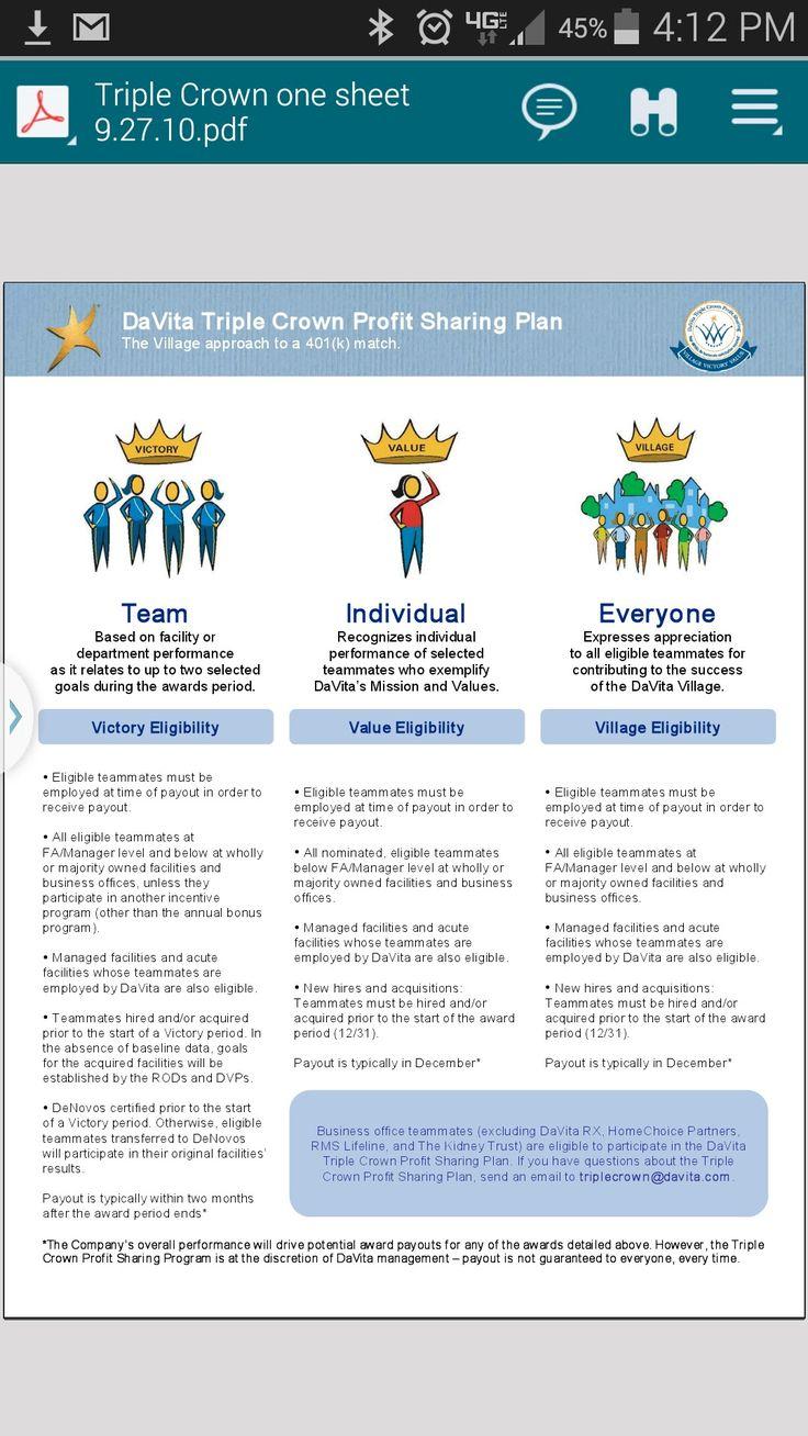 Pin by Karen Prince on DaVita Fun at work, How to plan