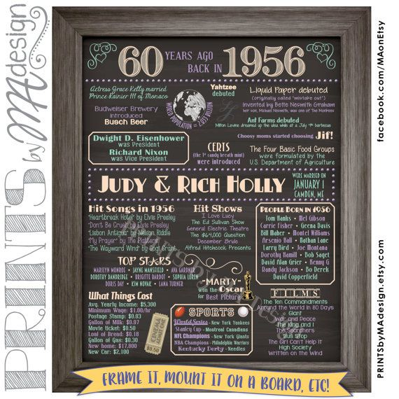 60th Anniversary 1956 Chalkboard Poster Sign by PRINTSbyMAdesign