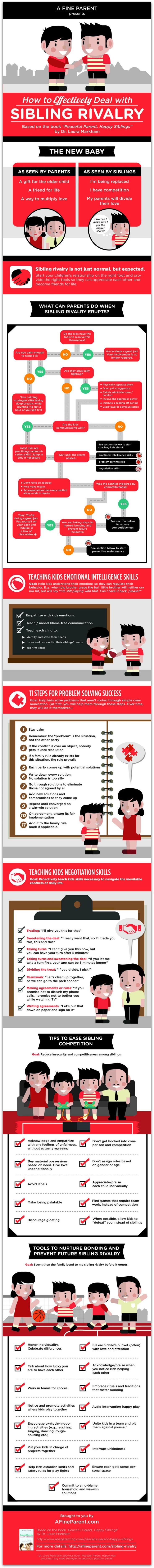 How to Deal With Sibling Rivalry Effectively Infographic