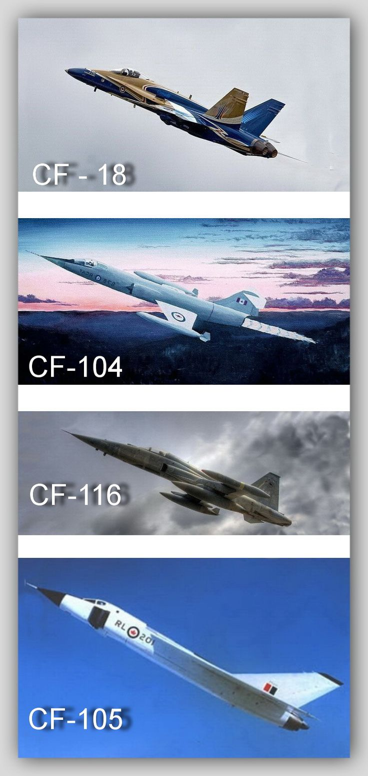 Four Canadian [RCAF] Fighter Jets, past and present.