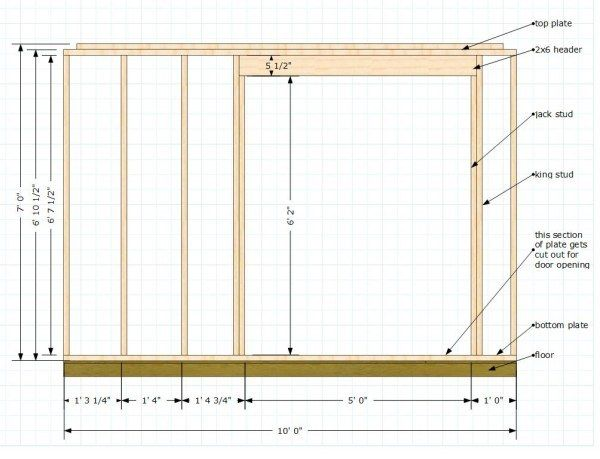 framing for double shed doors