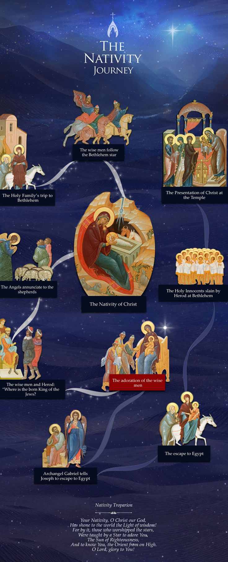 The Nativity Journey READ MORE: http://catalog.obitel-minsk.com/nativity-journey/?&___store=default	#CatalogOfGoodDeeds #CatalogOfStElisabethConvent #Christian #Christianity #workshop #ourworkshops #StElisabethConventWorkshop #monastery  #orthodox #orthodoxy #church #orthodoxchurch