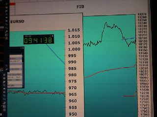 Tradingpuramentegrafico: #trading #FIB risultato +100+200 = +300#trading eu...