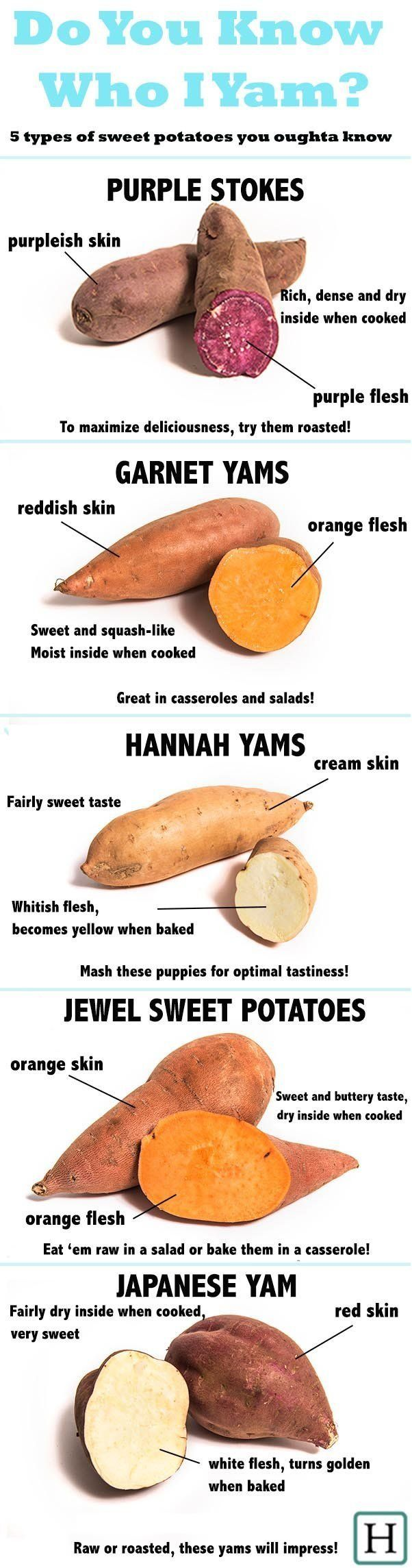 The special kinds of sweet potatoes and how to eat each one