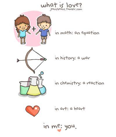 Apa sih cinta itu?? www.vemale.com