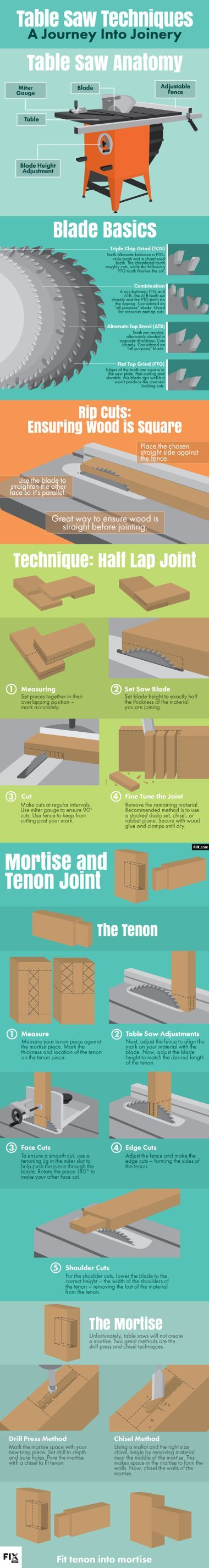 Table Saw Joinery Techniques http://www.fix.com/blog/table-saw-joinery-techniques/?utm_content=buffer5b5dc&utm_medium=social&utm_source=pinterest.com&utm_campaign=buffer #WWGOA