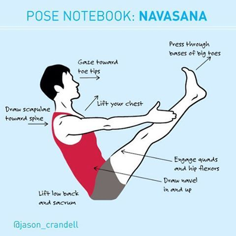 23 best my yoga sequences images on pinterest  yoga