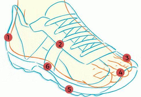 Para los atletas que hacen running comprar unas zapatillas nuevas es como comprar un coche nuevo; por supuesto, esto puede variar de su capacidad monetaria