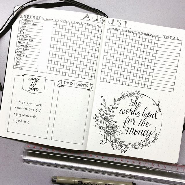 Expense tracker spread for August with a place to track my bad habits when it comes to spending. I have a feeling buying too many pens on Amazon might make that list.