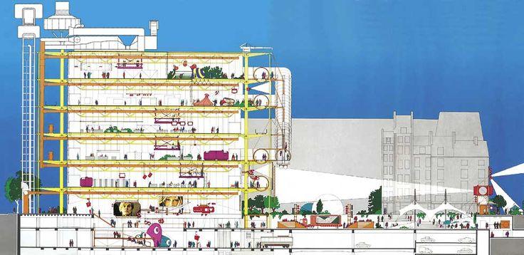 72 best images about ponpidou centre on pinterest - Centre george pompidou architecture ...