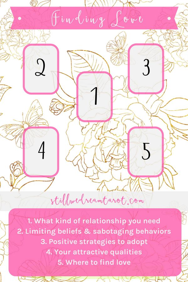 will i ever find love tarot spread Predictions: timing events in tarot readings as long as the tarot spread you use has a final or determinative position overall though, i love this chart.