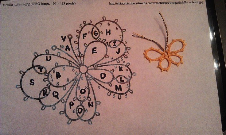 Ambitatterous: Tatting Tea Tuesday - butterfly beginnings
