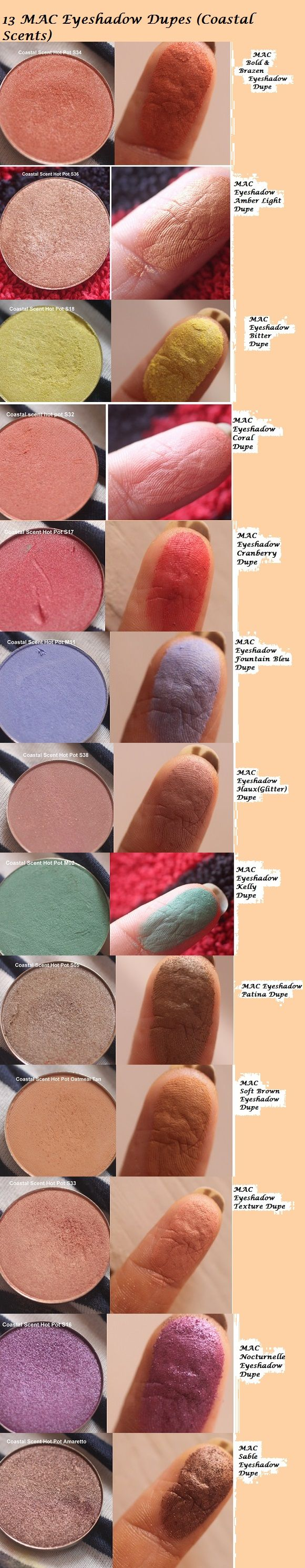 13 MAC Eyeshadow Dupes Coastal Scents http://www.wiseshe.com/2013/06/13-mac-eyeshadow-dupes-coastal-scents.html