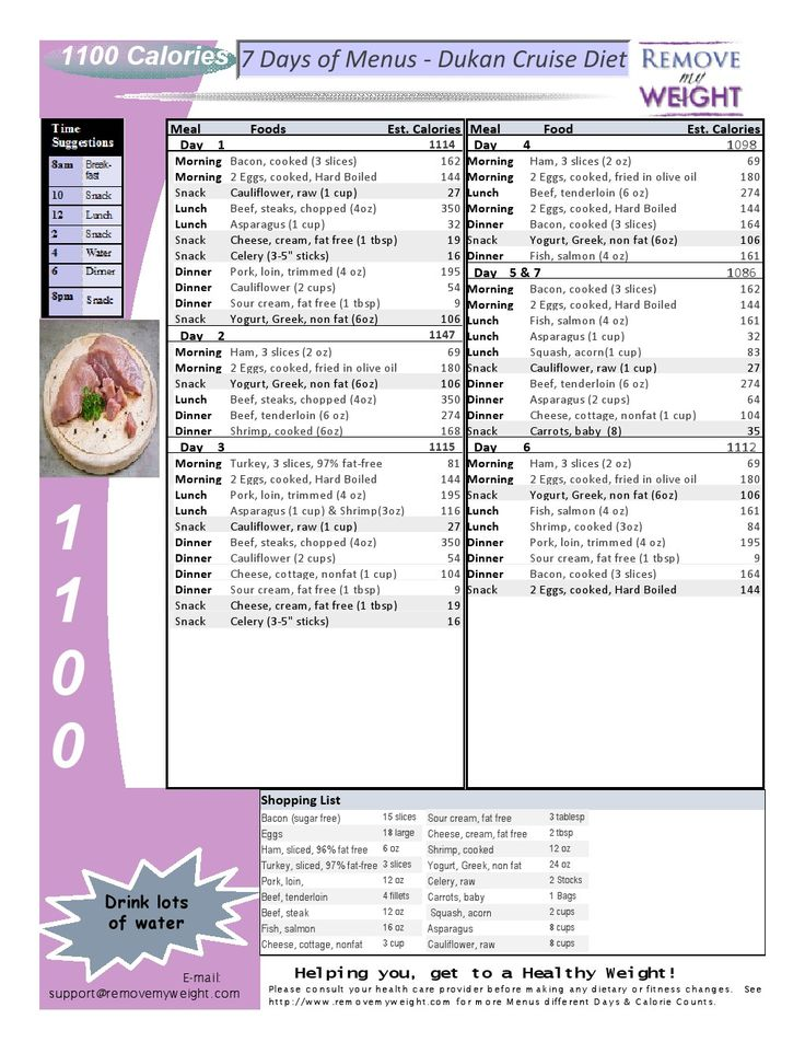 Printable - 1 Week 1100 Calorie Menu Plan - Dukan Diet