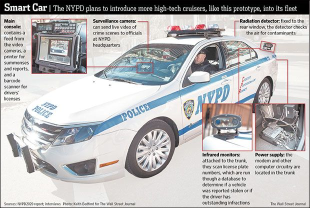NYPD Testing 'Smart' Cars: License plate scanners check police database in real time