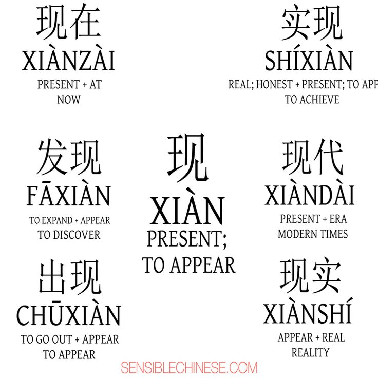17 Best Ideas About Chinese Characters On Pinterest
