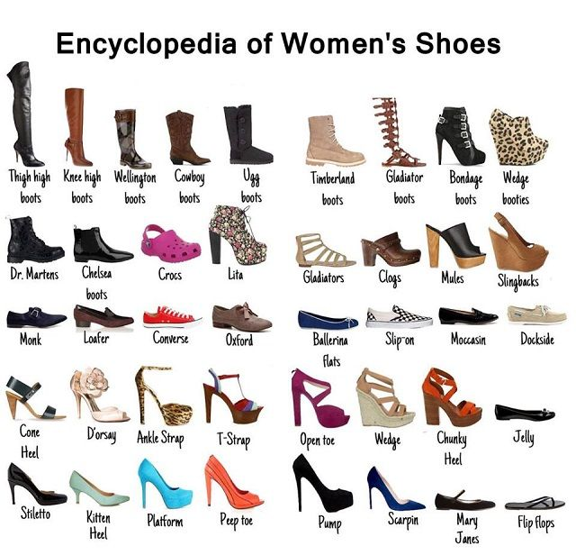 Encyclopedia of Women's Shoes – Visual Shoe Dictionary