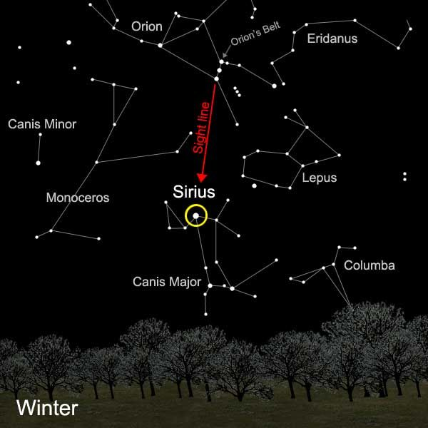 Planets Visible Tonight in Florida | Sirius, in the constellation Canis Major, the closest star visible ...