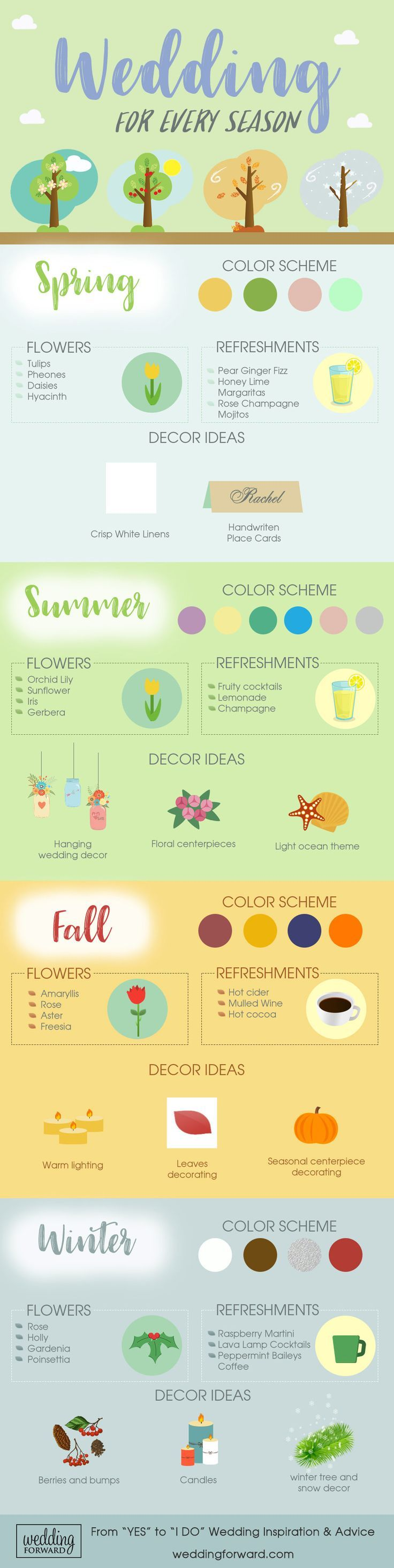 363 best Wedding Planning Tips images on Pinterest Wedding tips