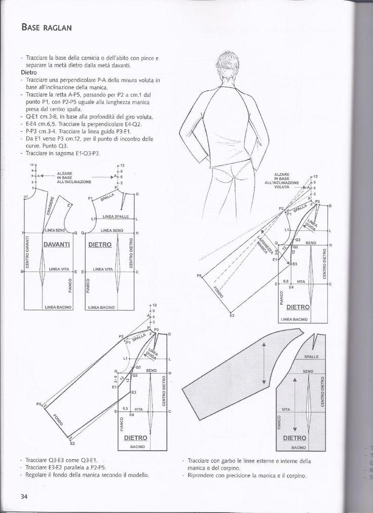 Base raglan Antonio Donnanno La tecnica dei modelli. Donna - uomo vol.2