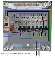 Esquemas eléctricos: Conexión de cuadro taller eléctrico