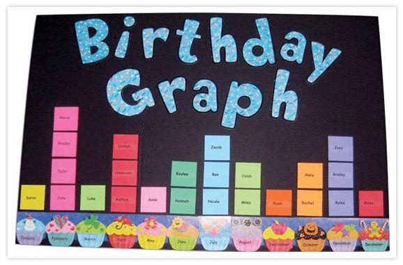 7 Handpicked Creative Classroom Bulletin Boards For Inspiration