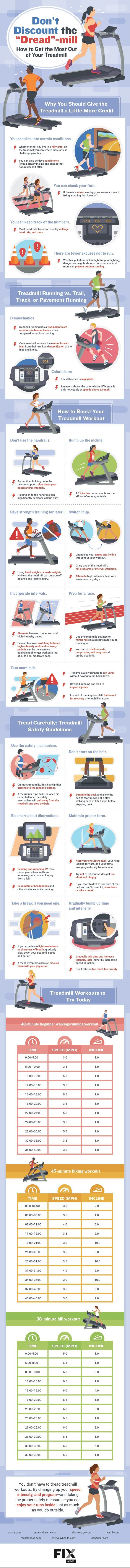 Get the most out of your treadmill workout with this guide full of tips!