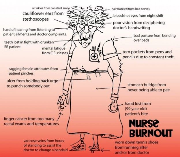 nurse burnout consequences sadly enough i already have some of these problems warped humour. Black Bedroom Furniture Sets. Home Design Ideas