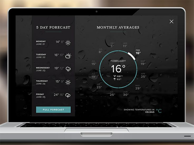 Average weather widget - by Per Lindgren | #ui Very clean and nice