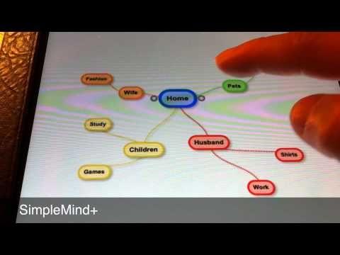 Różne aplikacje online do tworzenia Map Myśli.
