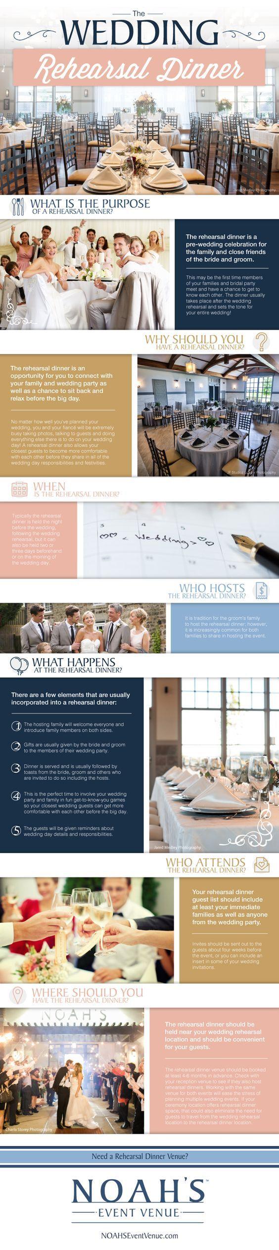 The Wedding Rehearsal Dinner | NOAH'S Weddings Blog | www.NOAHSWeddings.com