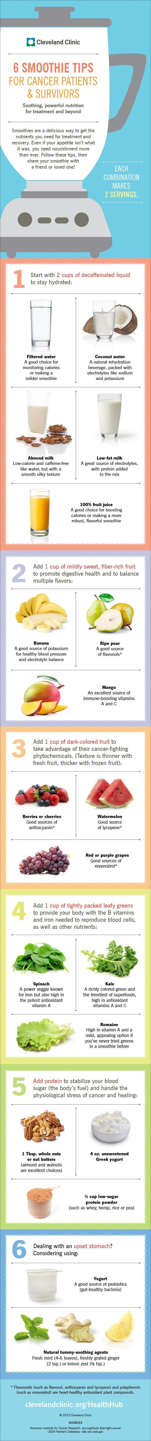 USEFUL MATERIAL: Just For U  6 tips for Smoothies for #cancer patients and survivors. #recipes #infographic